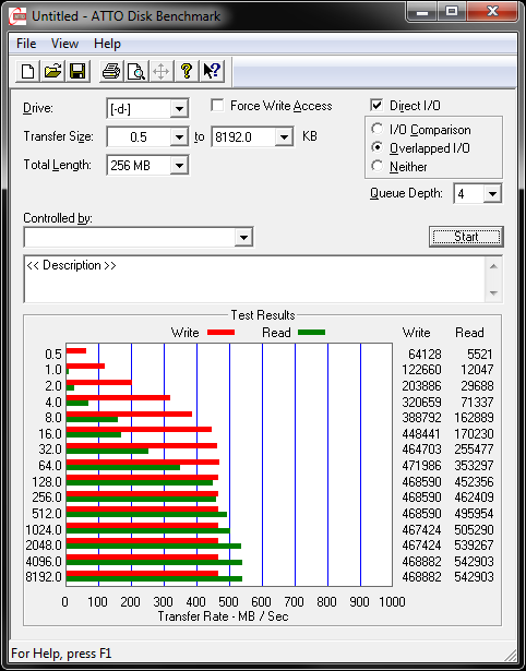 ocz_vertex_4_ssd_progress_in_the_firmware_testing_with_v1_4rc