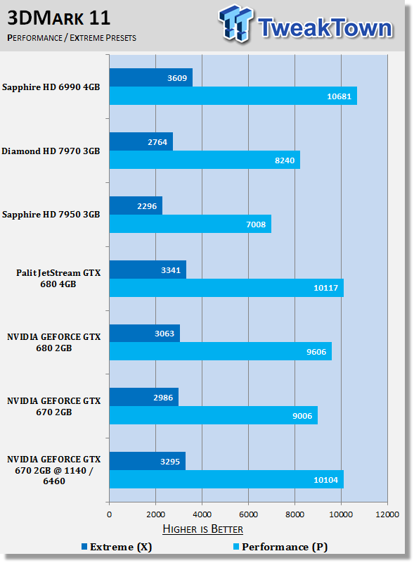 nvidia_geforce_gtx_670_2gb_video_card_overclocked_performance_preview