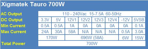 xigmatek_tauro_700_watt_power_supply_review_02