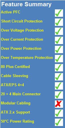 xigmatek_tauro_700_watt_power_supply_review_03