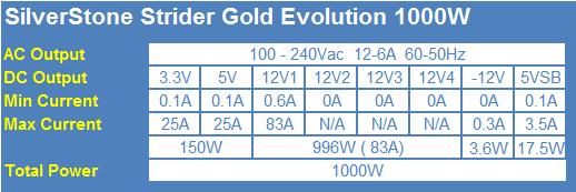 silverstone_strider_gold_evolution_1000_watt_power_supply_review_02