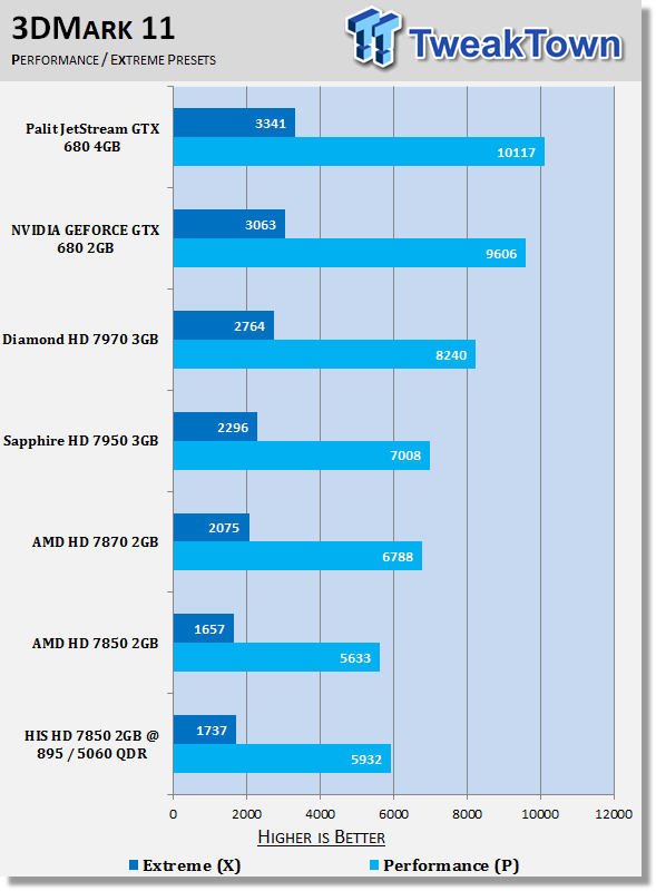 his_radeon_hd_7850_2gb_video_card_overclocked_review