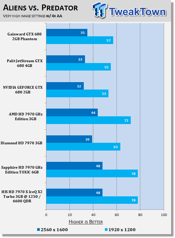 4862_31_his_radeon_hd_7970_x_iceq_x2_turbo_3gb_overclocked_video_card_review.png