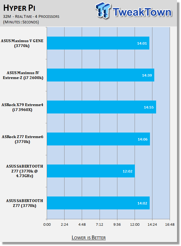 asus_sabertooth_z77_intel_z77_motherboard_review_30
