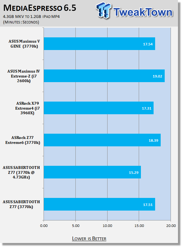 asus_sabertooth_z77_intel_z77_motherboard_review_34