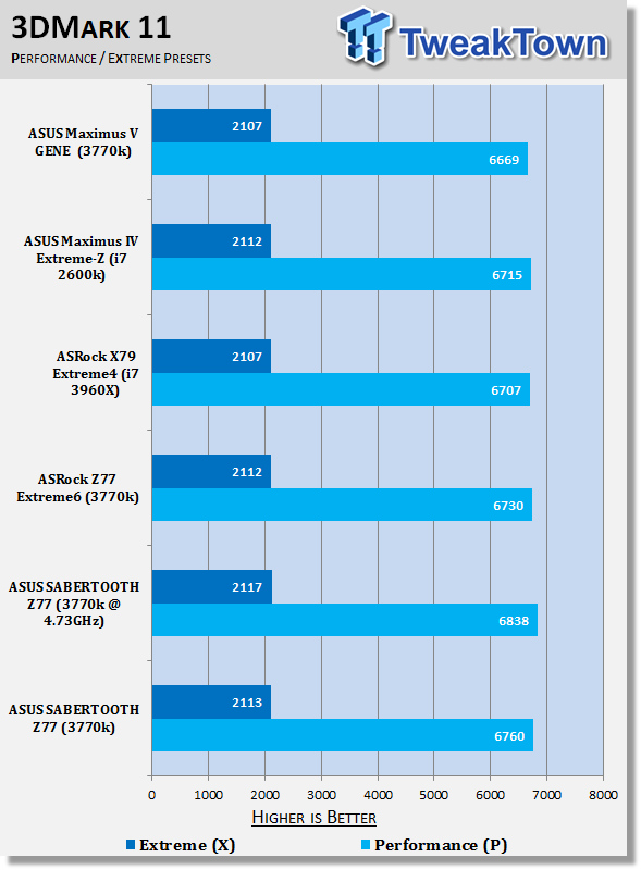 asus_sabertooth_z77_intel_z77_motherboard_review_40