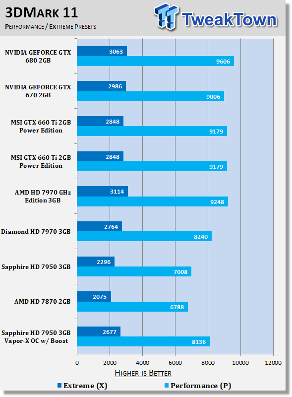 sapphire_radeon_hd_7950_3gb_vapor_x_oc_with_boost_video_card_review