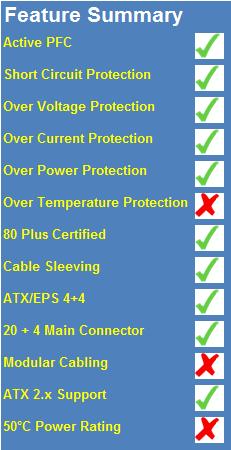 in_win_greenme_750_watt_80_plus_bronze_power_supply_review_03