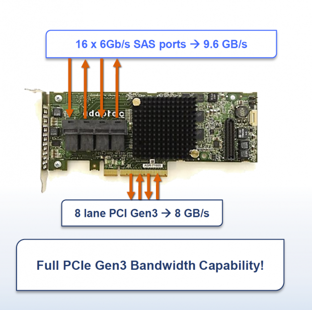 adaptec_series_7_enterprise_raid_controllers_with_pcie_3_0_preview