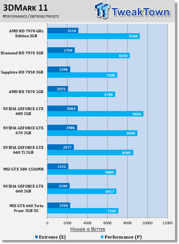 msi_geforce_gtx_660_twin_frozr_2gb_oc_video_card_review