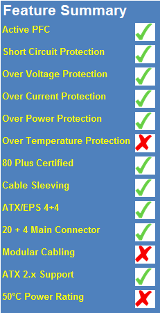 fsp_raider_750_watt_80_plus_bronze_power_supply_review_03