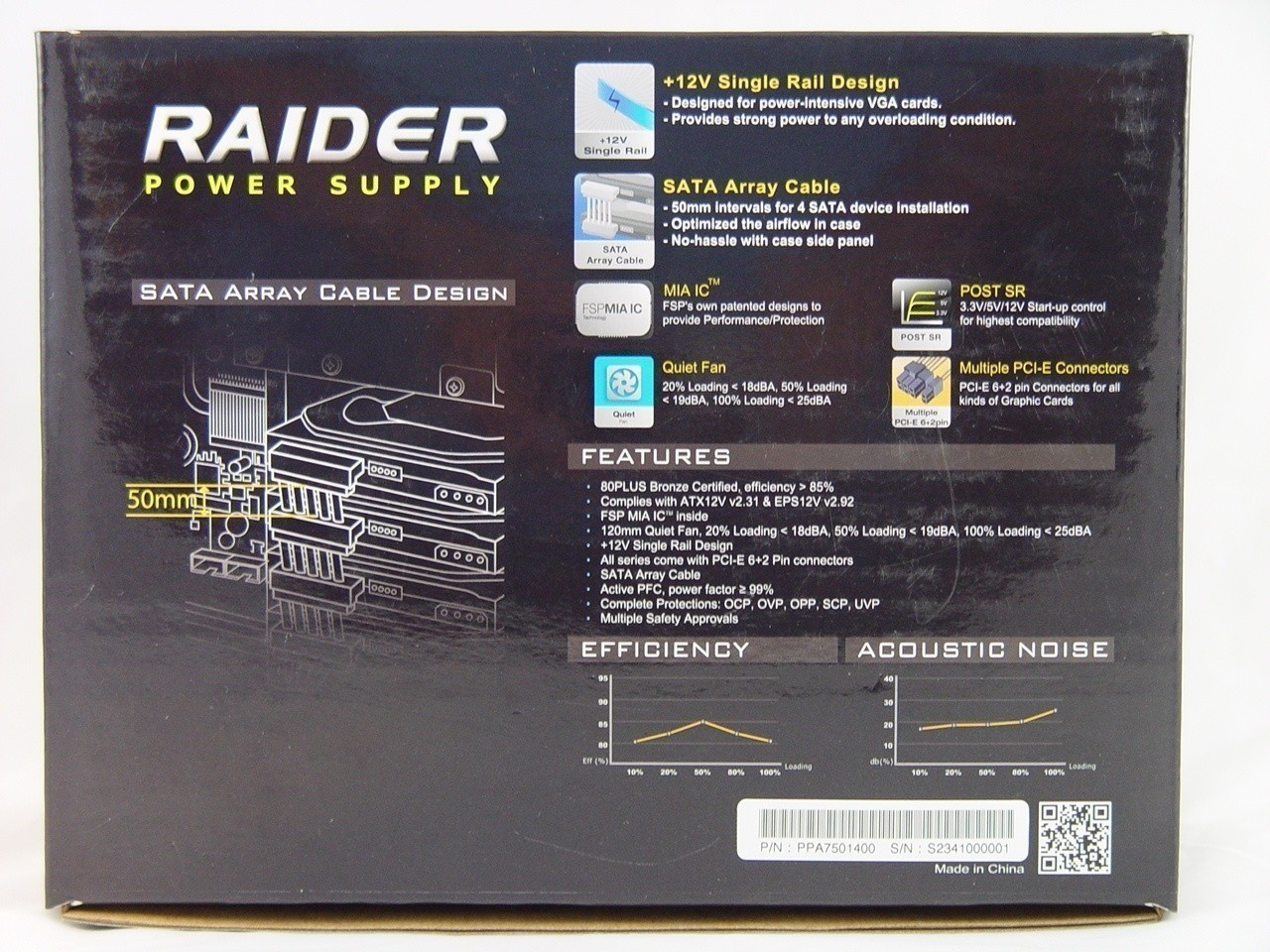 fsp_raider_750_watt_80_plus_bronze_power_supply_review