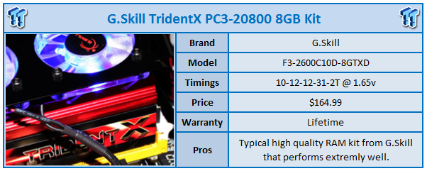 gskill_tridentx_pc3_20800_8gb_memory_kit_review_01