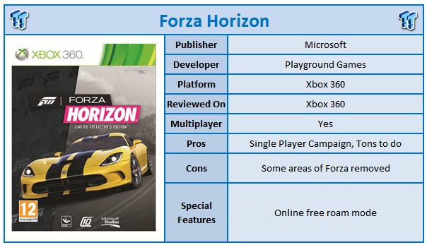 Forza Horizon Xbox 360 Review
