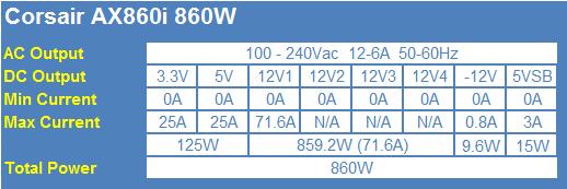 corsair_ax860i_860w_80_plus_platinum_digital_power_supply_review_02