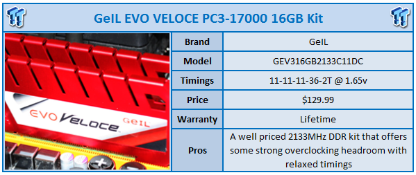 geil_evo_veloce_pc3_17000_16gb_dual_channel_memory_kit_review_01