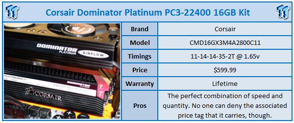 corsair_dominator_platinum_pc3_22400_16gb_dual_channel_memory_kit_review_01