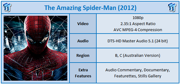 the_amazing_spider_man_2012_blu_ray_movie_review