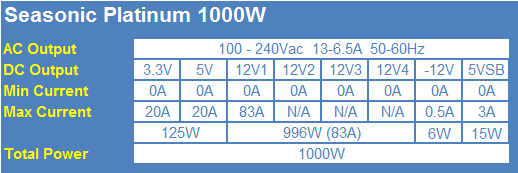 seasonic_platinum_1000w_80_plus_platinum_power_supply_review_02