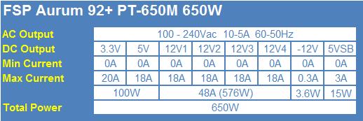 fsp_aurum_92_pt_650m_650w_80_plus_platinum_power_supply_review_02