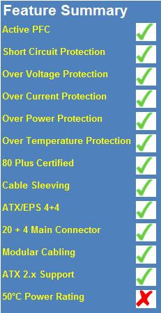 fsp_aurum_92_pt_650m_650w_80_plus_platinum_power_supply_review_03