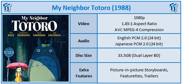 my_neighbor_totoro_1988_blu_ray_movie_review