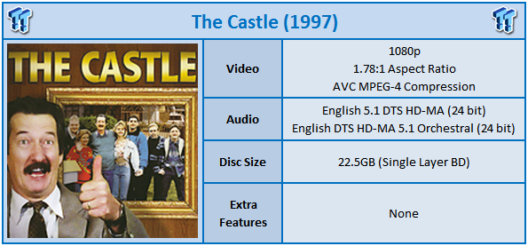 the_castle_1997_blu_ray_review