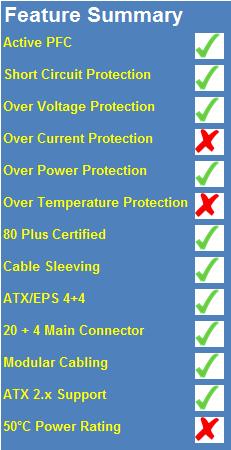 azza_platinum_1000_watt_80_plus_platinum_power_supply_review_03