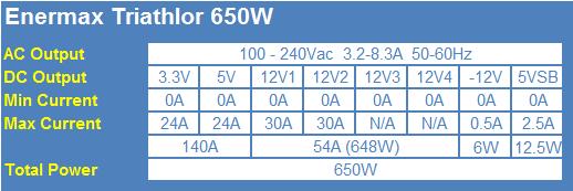 enermax_triathlor_fc_650_watt_80_plus_bronze_power_supply_review_02
