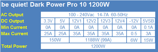 be_quiet_dark_power_pro_10_1200_watt_80_plus_gold_power_supply_review_02