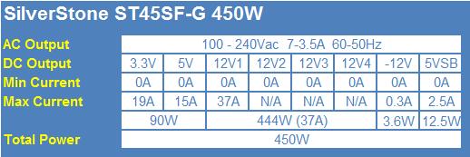silverstone_st45sf_g_450_watt_80_plus_gold_sfx_power_supply_review_02