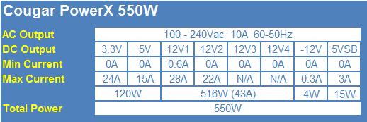 cougar_powerx_550_watt_80_plus_bronze_power_supply_review_02