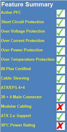 cougar_powerx_550_watt_80_plus_bronze_power_supply_review_03