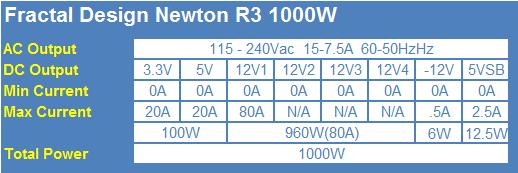 fractal_design_newton_r3_1000w_80_plus_platinum_power_supply_review_02