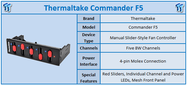 thermaltake_commander_f5_fan_controller_review_99