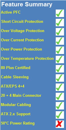 silverstone_st65sf_g_650_watt_80_plus_gold_power_supply_review_03