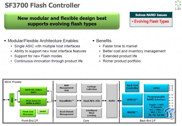 lsi_sandforce_sf3700_ssd_flash_controller_announcement_overview_02