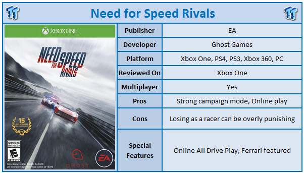 need_for_speed_rivals_xbox_one_review_99