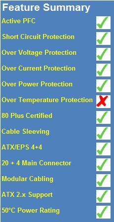 fsp_aurum_cm_gold_650m_650_watt_80_plus_gold_power_supply_review_03