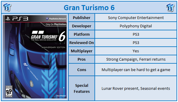 gran_turismo_6_gt6_playstation_3_review_99