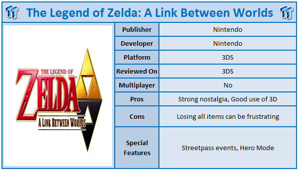 the_legend_of_zelda_a_link_between_worlds_nintendo_3ds_review_99