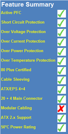 silverstone_st30sf_300_watt_80_plus_bronze_power_supply_review_03
