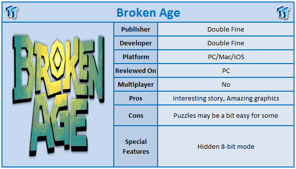 broken_age_pc_game_review_99