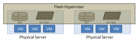enterprise_flash_virtualization_flash_in_the_pan_or_here_to_stay_03