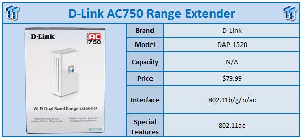 BRAND NEW--D-Link DAP-1520 Wireless AC750 Dual Band Wi-Fi Range Extender