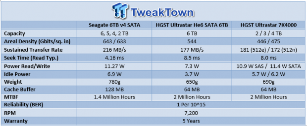 seagate_6tb_enterprise_capacity_3_5_hdd_v4_review_99