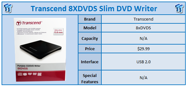 transcend_8xdvds_portable_usb_2_0_dvd_writer_review_99