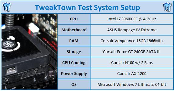 4K Showdown: NVIDIA GeForce GTX 780 Ti 3GB vs  AMD Radeon R9