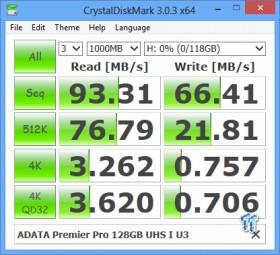 adata_premier_pro_128gb_sdxc_uhs_i_class_3_memory_card_review_11