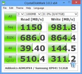 addonics_adm2px4_pcie_3_0_to_m_2_ssd_adapter_review_10